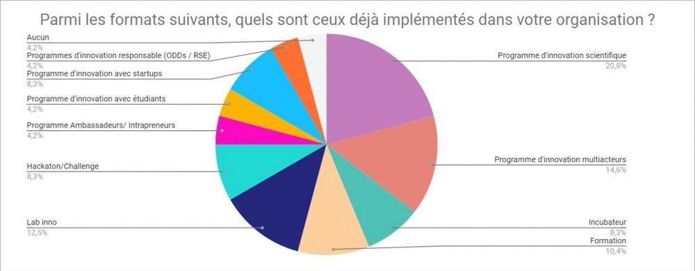 graph+2